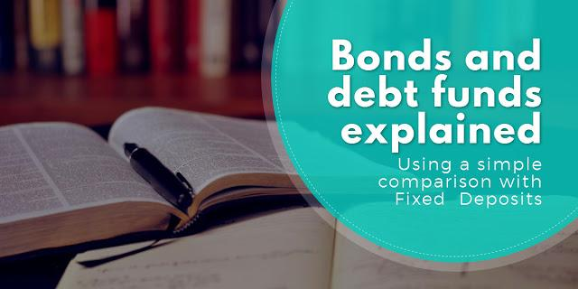 Bond and Debt funds explained