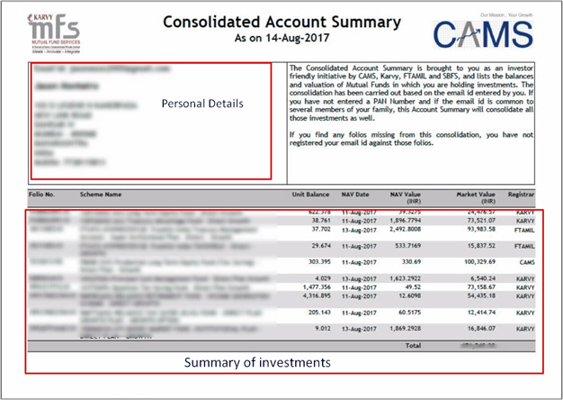 Sample Consolidated Account Statement