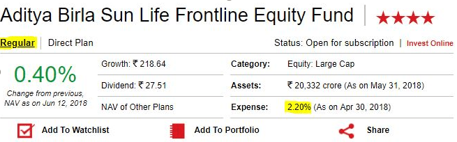 Direct mutual fund vs Regular mutual fund