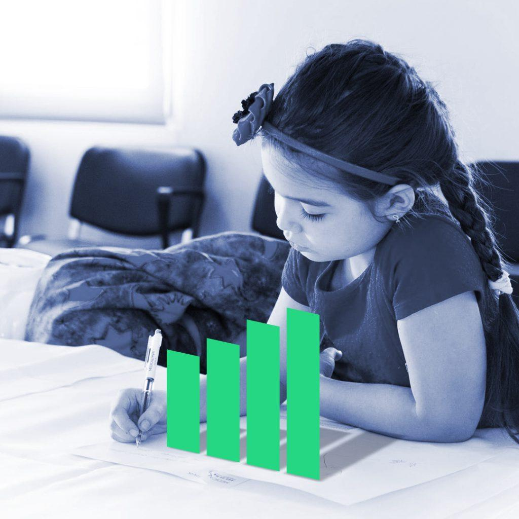 investment for child
